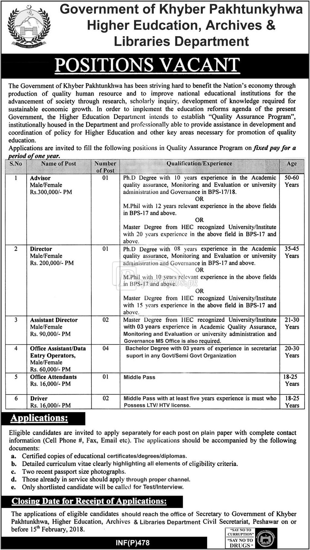 Higher Education Archives & Libraries Department Peshawar Jobs 2018
