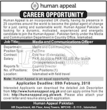 Human Appeal Pakistan Jobs 2018