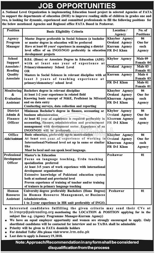 Institute of Rural Management IRM Jobs 2018