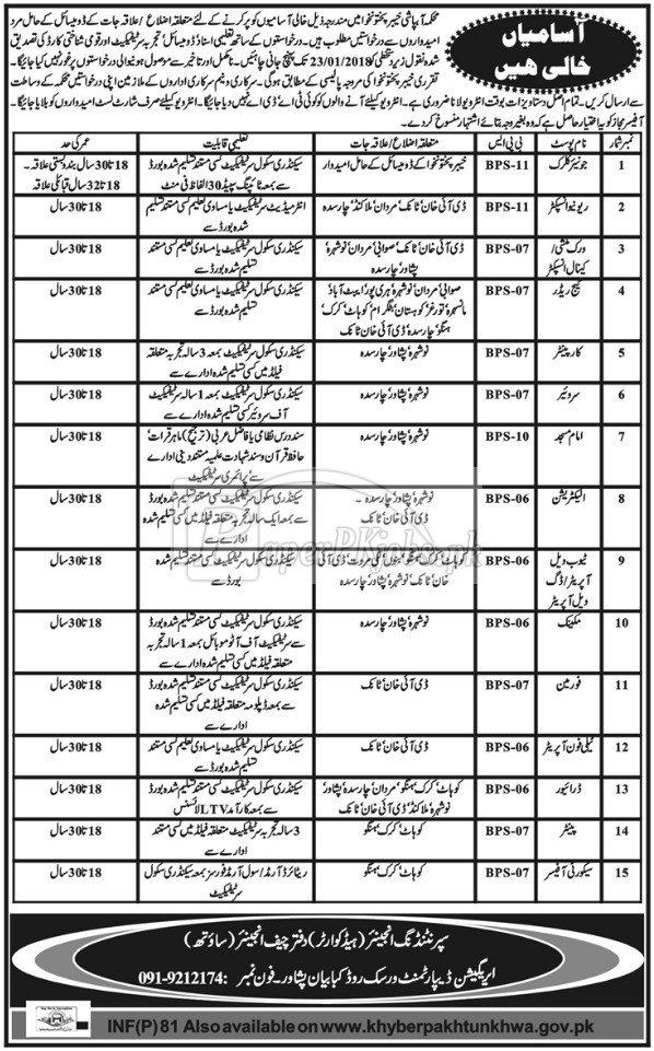 Irrigation Department Peshawar KPK Jobs 2018