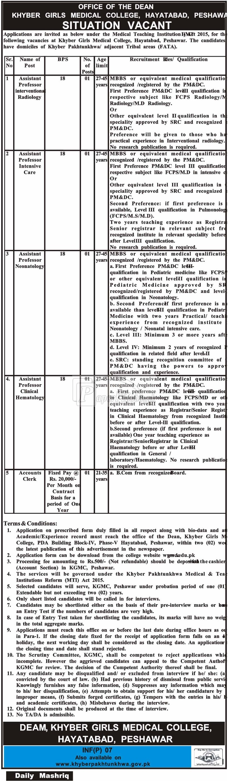 Khyber Girls Medical College Hayatabad Peshawar Jobs 2018