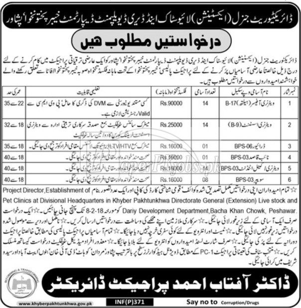 Livestock & Dairy Development Department Peshawar KPK Jobs 2018