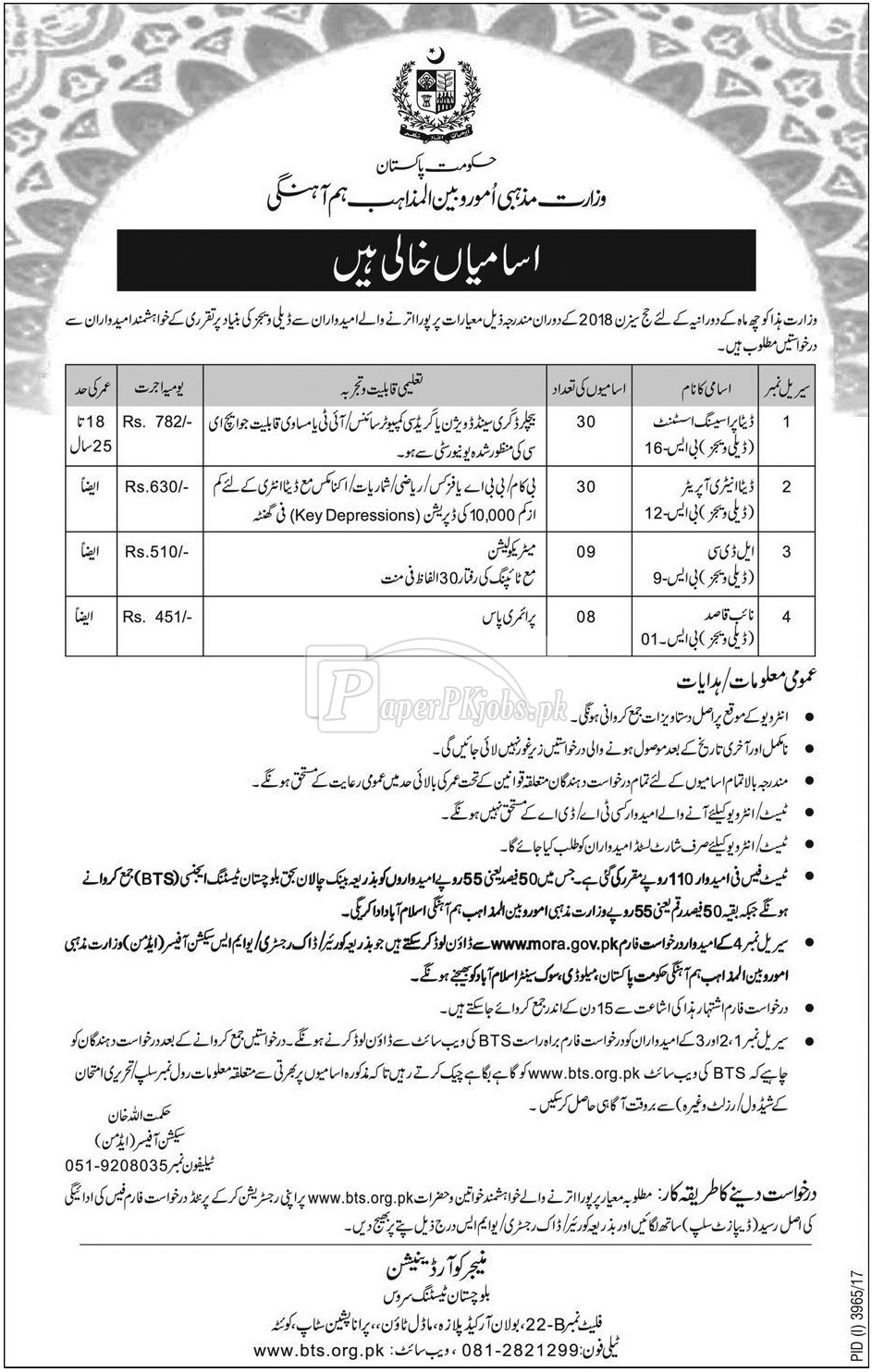 Ministry of Religious Affairs & Interfaith Harmony BTS Jobs 2018