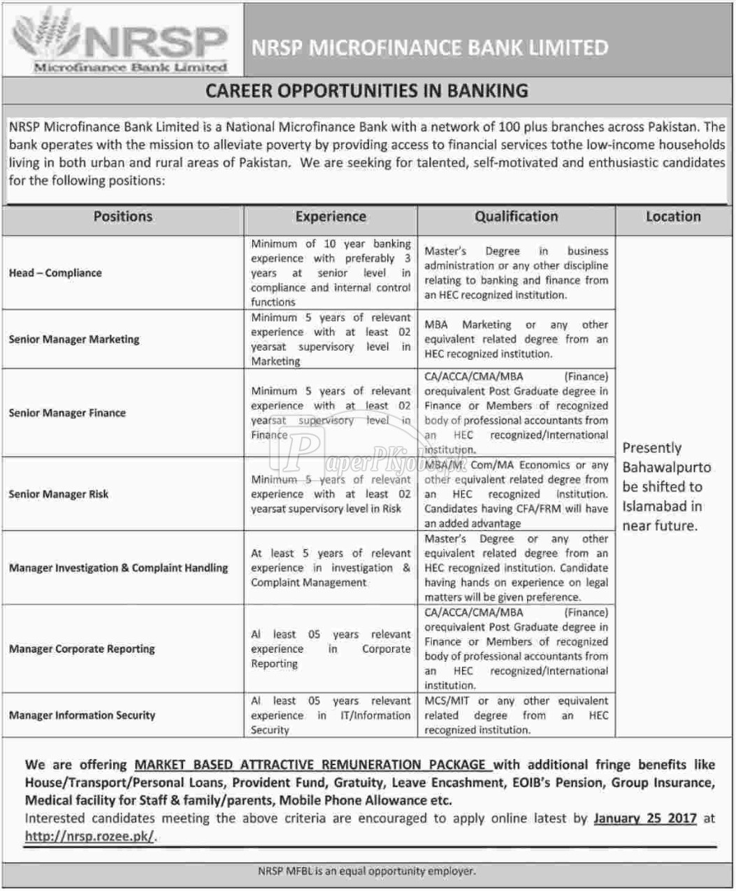 NRSP Microfinance Bank Limited Jobs 2018