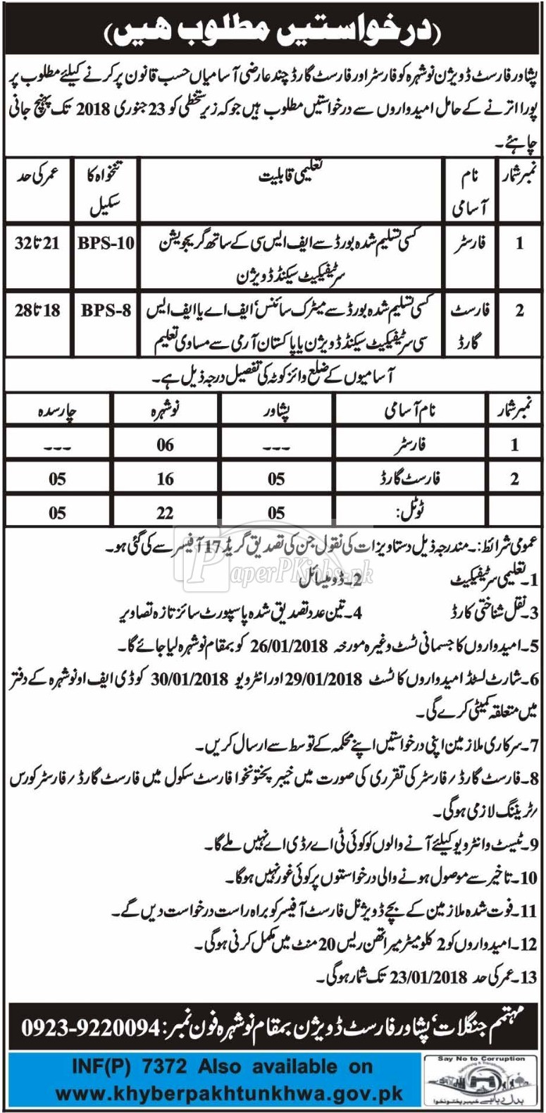 Peshawar Forest Division Nowshera Jobs 2018