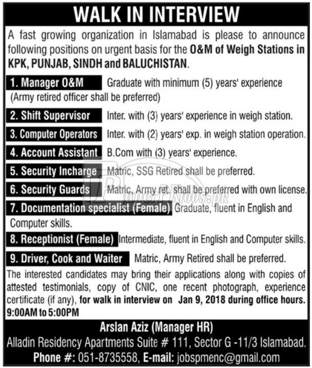 Private Sector Organization Islamabad Jobs 2018