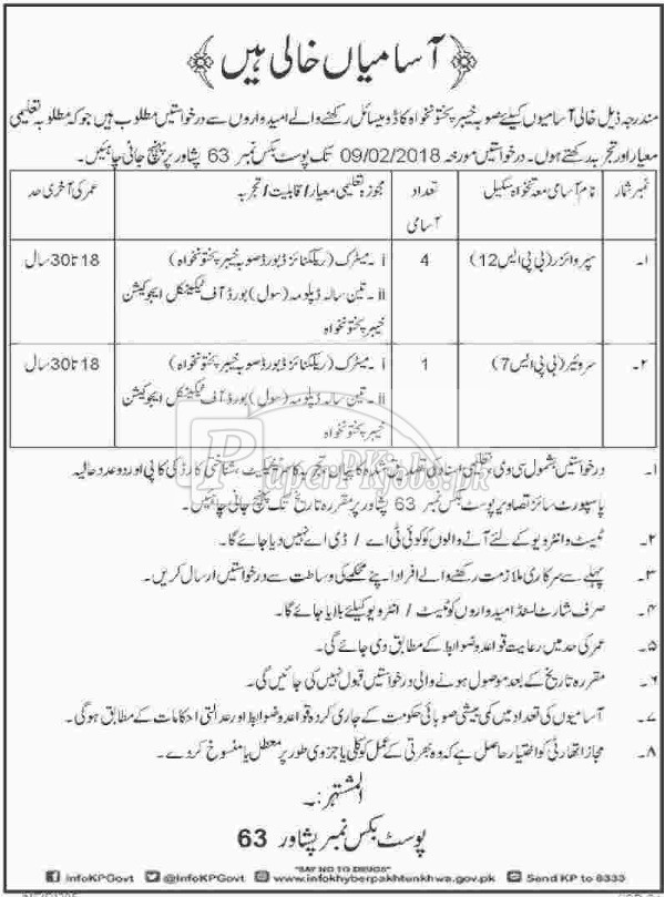 Public Sector Organization P.O.Box 63 Peshawar Jobs 2018