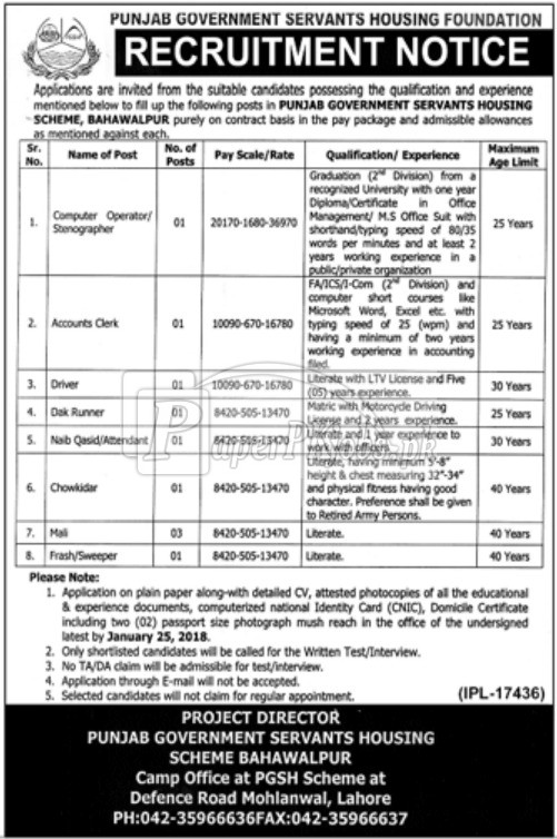Punjab Government Servants Housing Foundation Jobs 2018