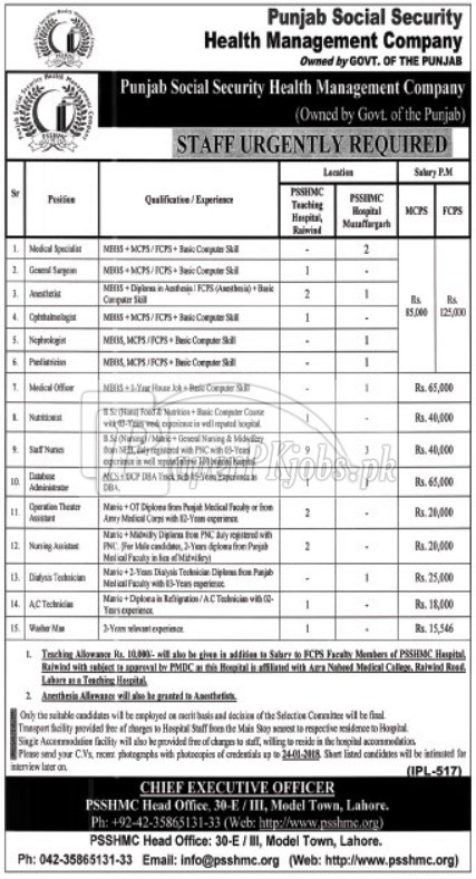 Punjab Social Security Health Management Company PSSHMC Jobs 2018