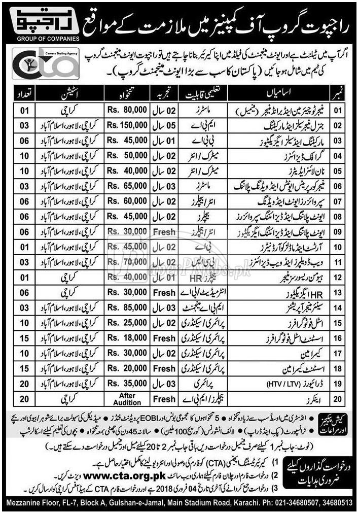 Rajpoot Group of Companies Jobs 2018