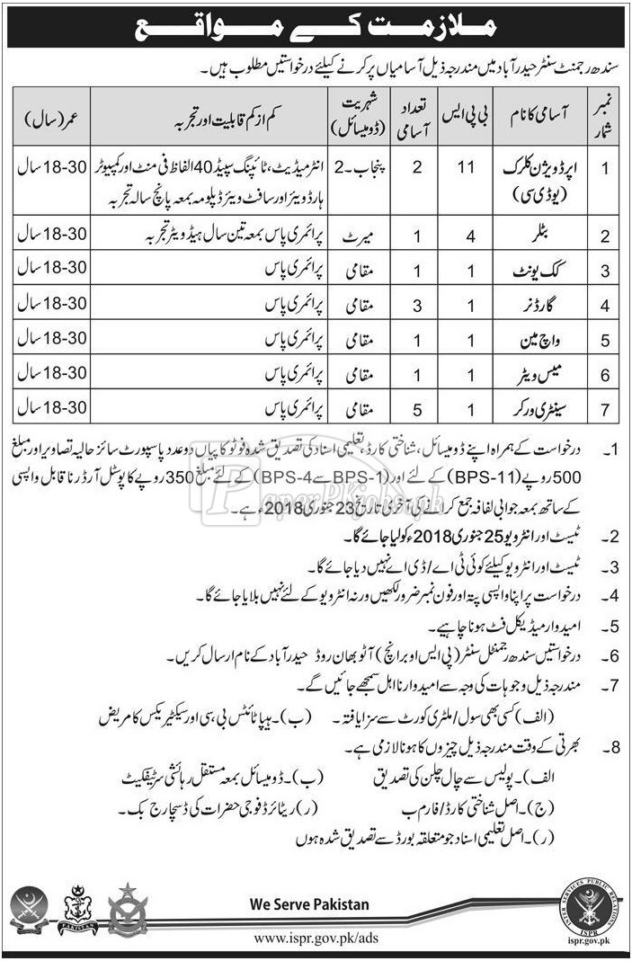 Sindh Regiment Center Hyderabad Jobs 2018
