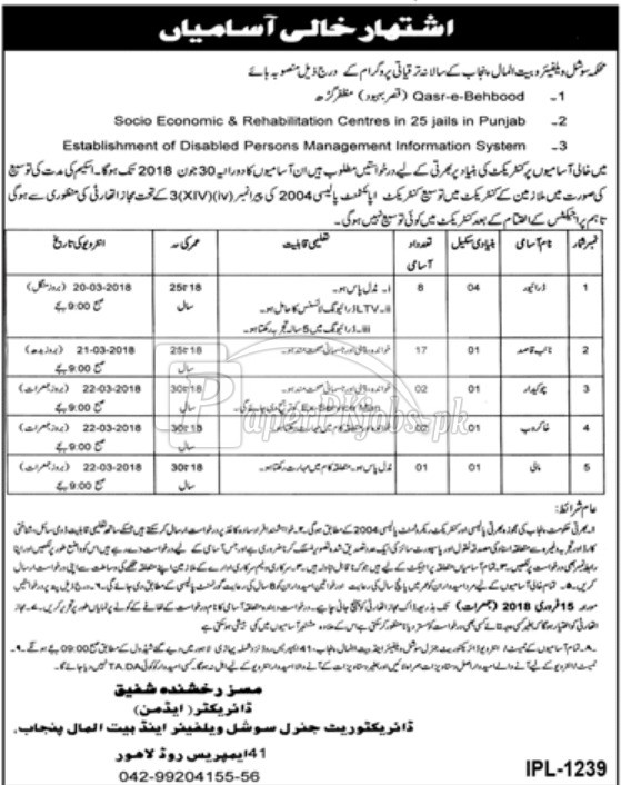 Social Welfare & Bait ul Maal Department Punjab Jobs 2018