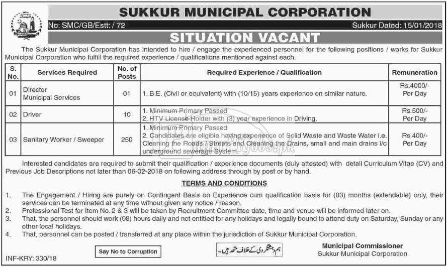 Sukkur Municipal Corporation Jobs 2018