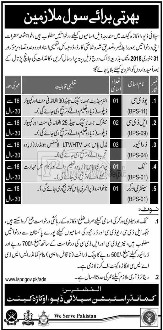 Supply Depot Okara Cantt Jobs 2018