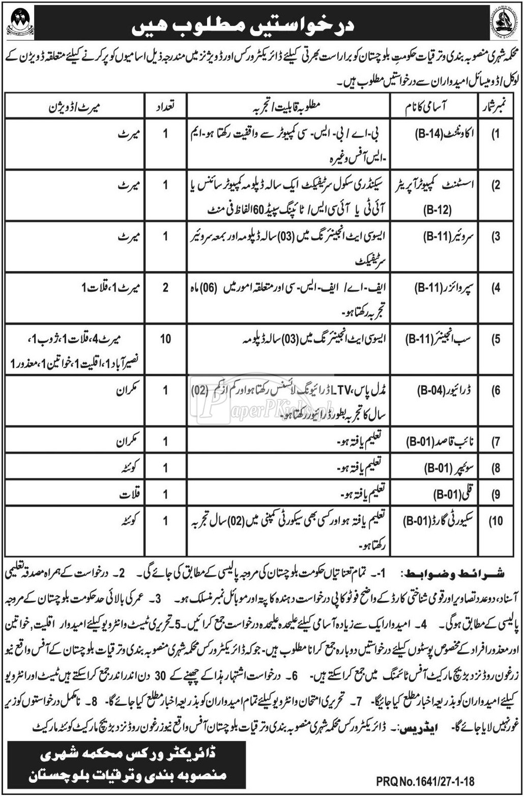 Urban Planning & Development Department Balochistan Jobs 2018