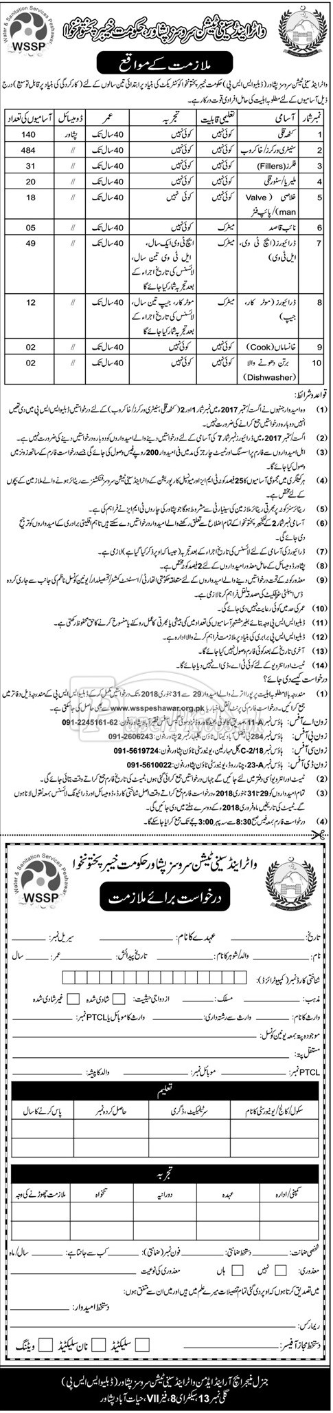 Water & Sanitation Services Peshawar WSSP KPK Jobs 2018
