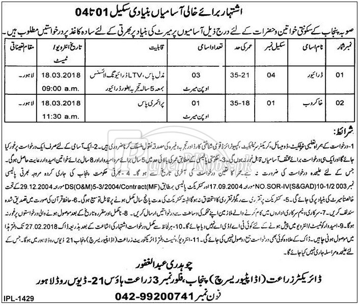 Agriculture Department Punjab Lahore Jobs 2018