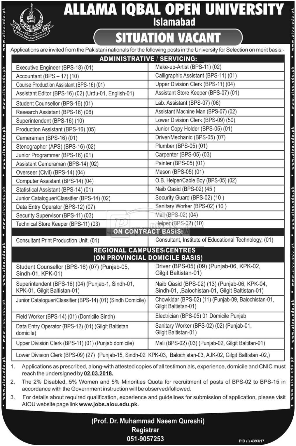 Allama Iqbal Open University AIOU Jobs 2018
