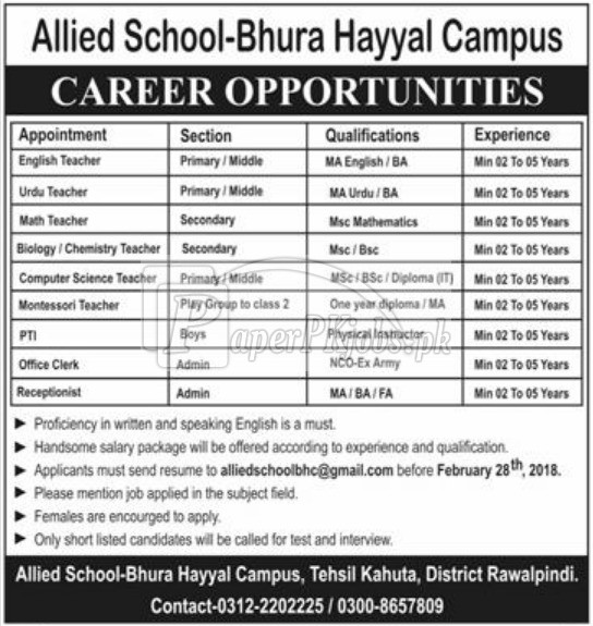 Allied School Bhura Hayyal Campus Rawalpindi Jobs 2018