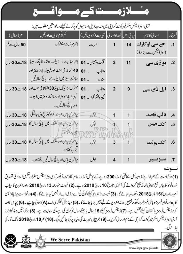 Army Air Defence Center Malir Cantt Karachi Jobs 2018