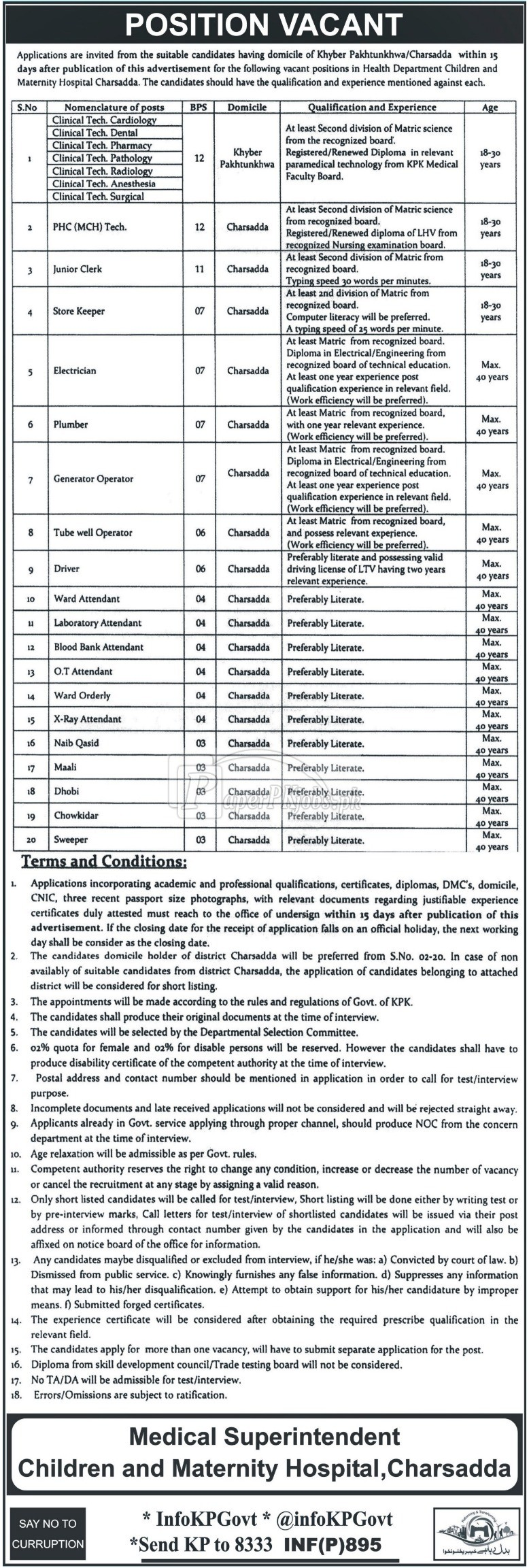 Children & Maternity Hospital Charsadda Jobs 2018