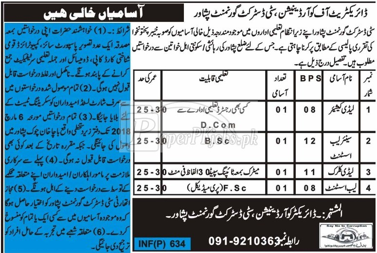 City District Government Peshawar KPK Jobs 2018