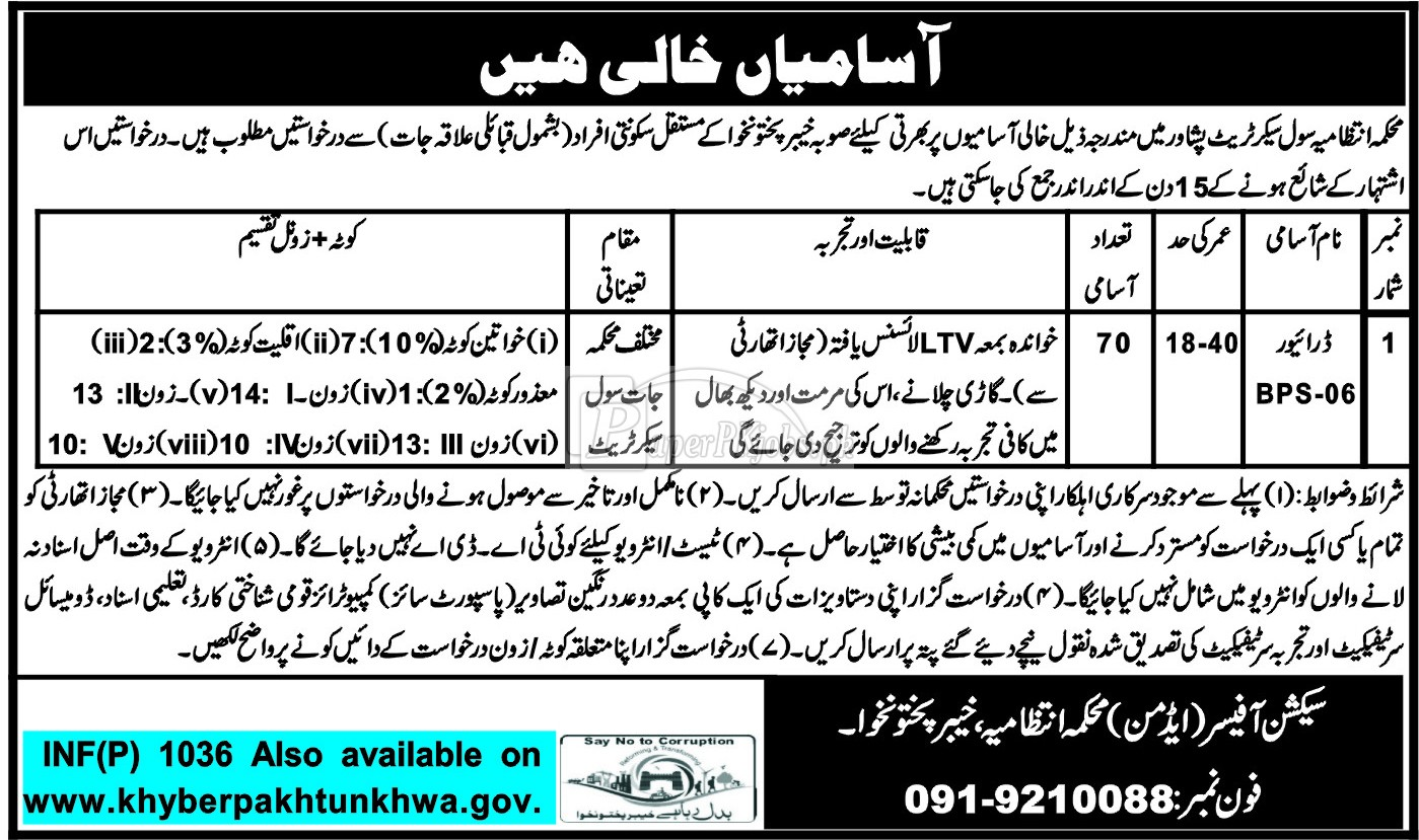 Civil Secretariat Peshawar KPK Jobs 2018