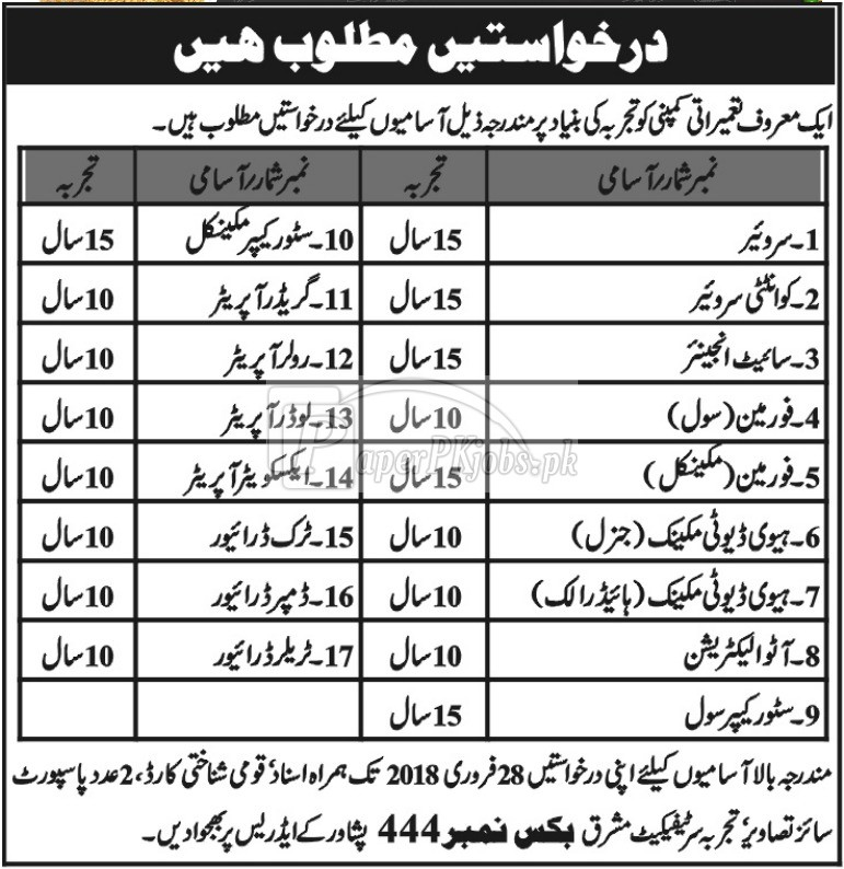 Construction Company P.O.Box 444 Peshawar Jobs 2018