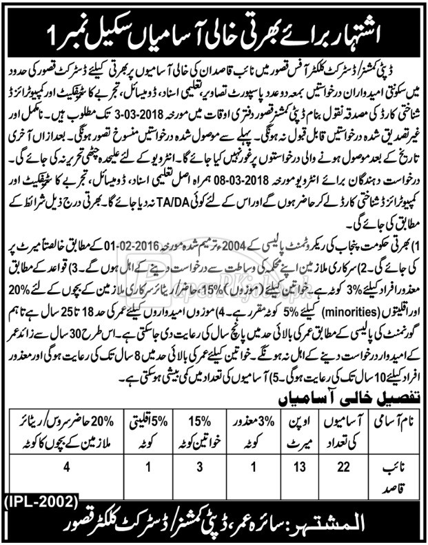 Deputy Commissioner Office Kasur Jobs 2018