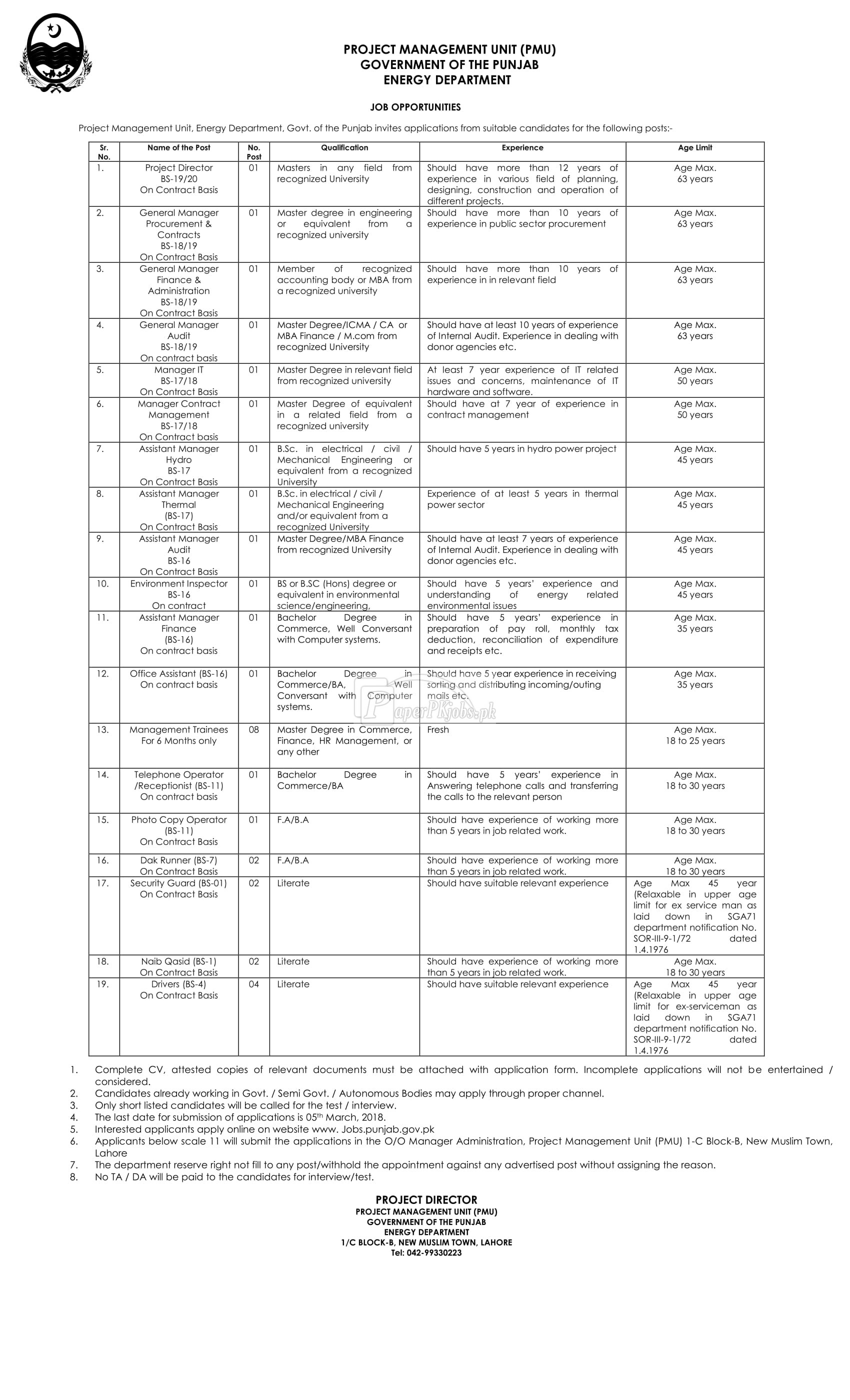 Energy Department Punjab Jobs 2018