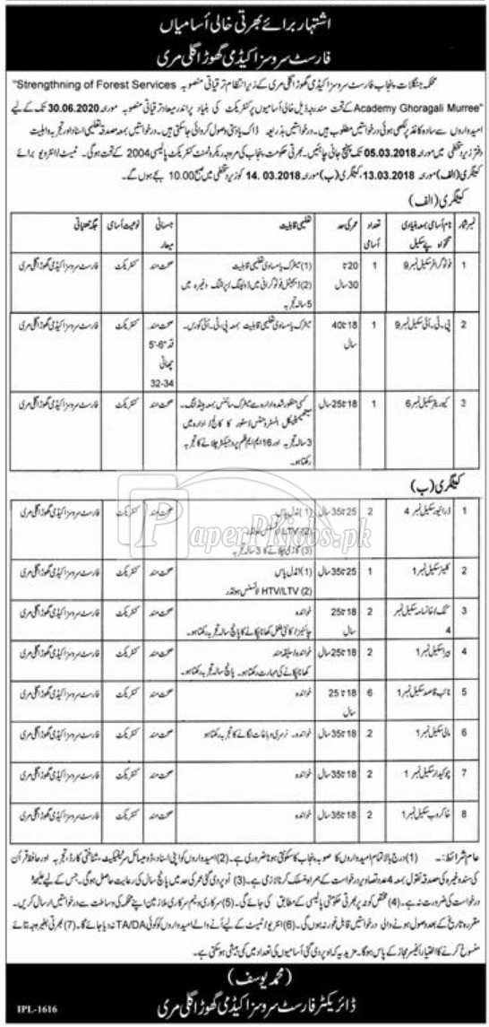 Forest Services Academy Ghora Gali Murree Jobs 2018