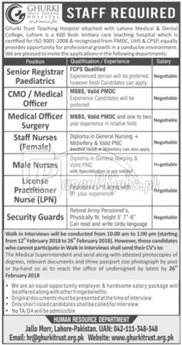 Ghurki Trust Teaching Hospital Lahore Jobs 2018