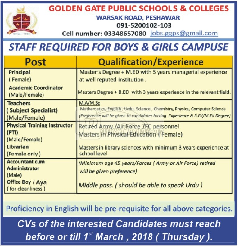 Golden Gate Public Schools & Colleges Peshawar Jobs 2018