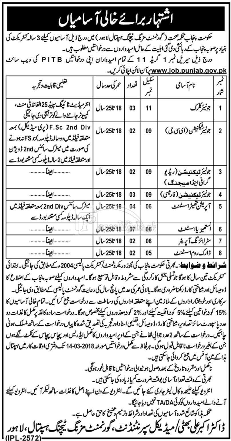 Government Mozang Teaching Hospital Lahore Jobs 2018
