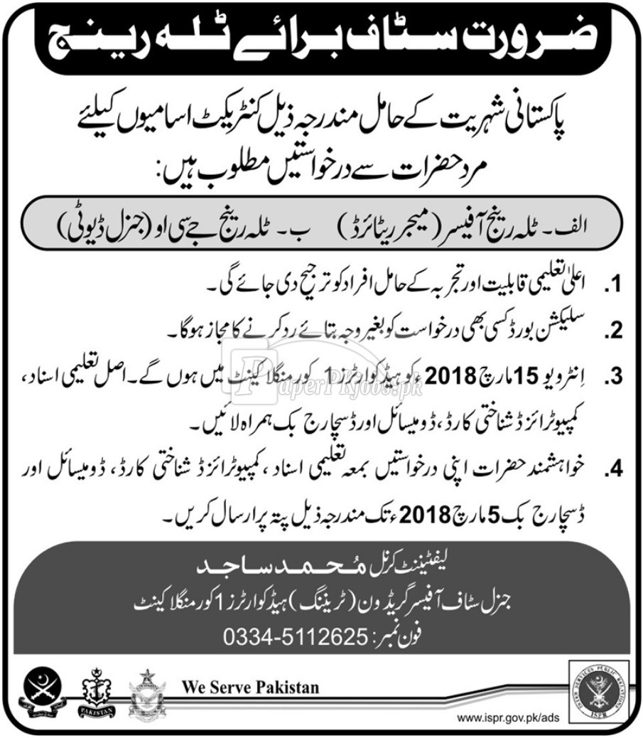 Headquarters 1 Corps Mangla Cantt Jobs 2018