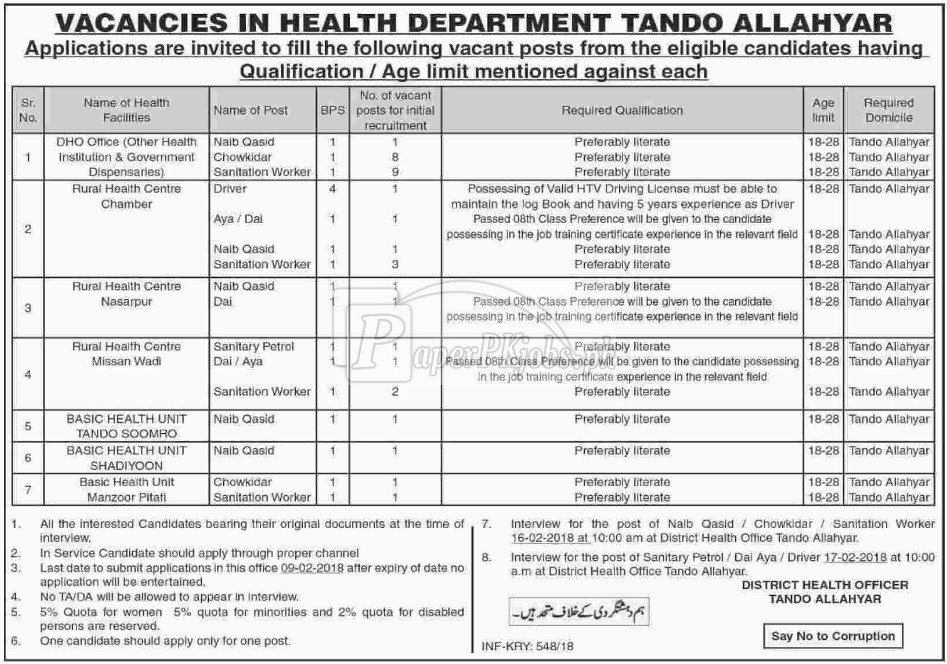 Health Department Tando Allahyar Jobs 2018