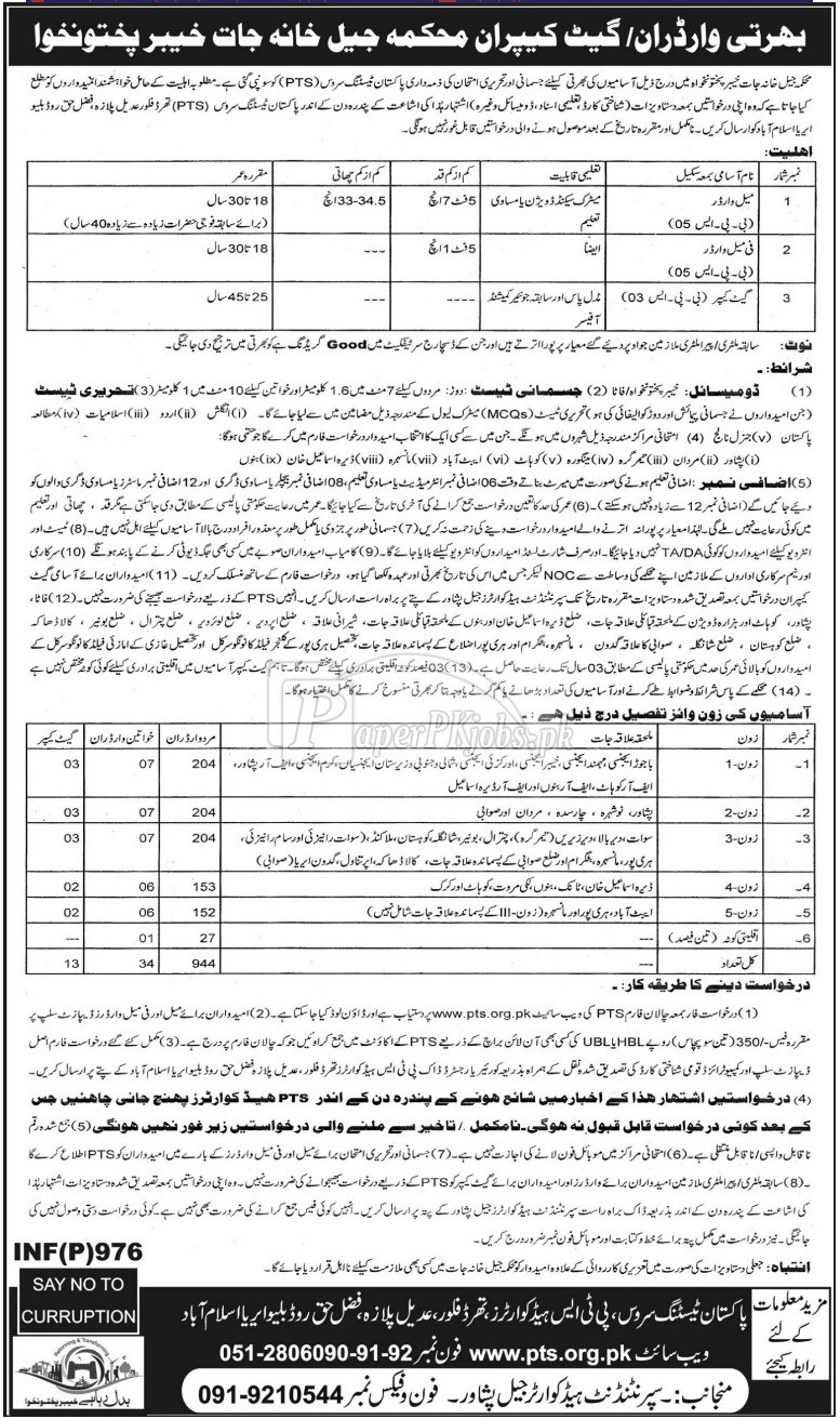 Jail Department KPK Jobs 2018