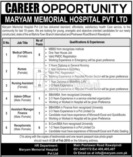 Maryam Memorial Hospital Pvt Ltd Jobs 2018