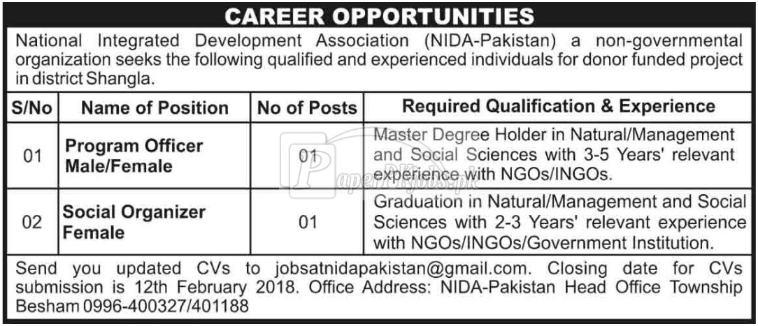 NIDA Pakistan NGO Jobs 2018