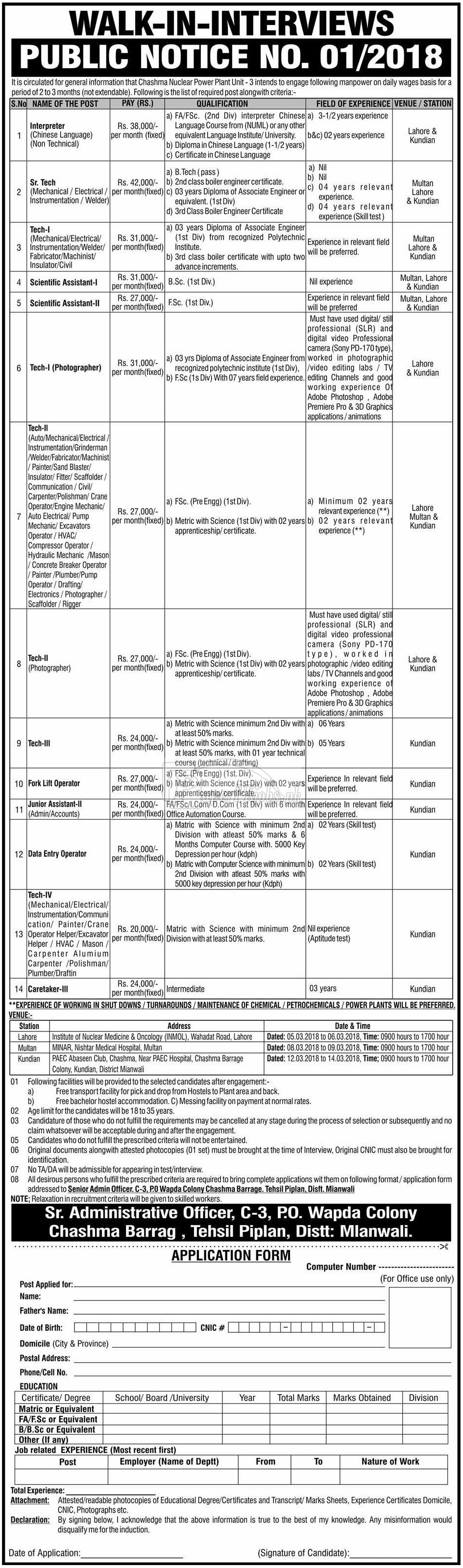 Pakistan Atomic Energy Commission PAEC Jobs 2018