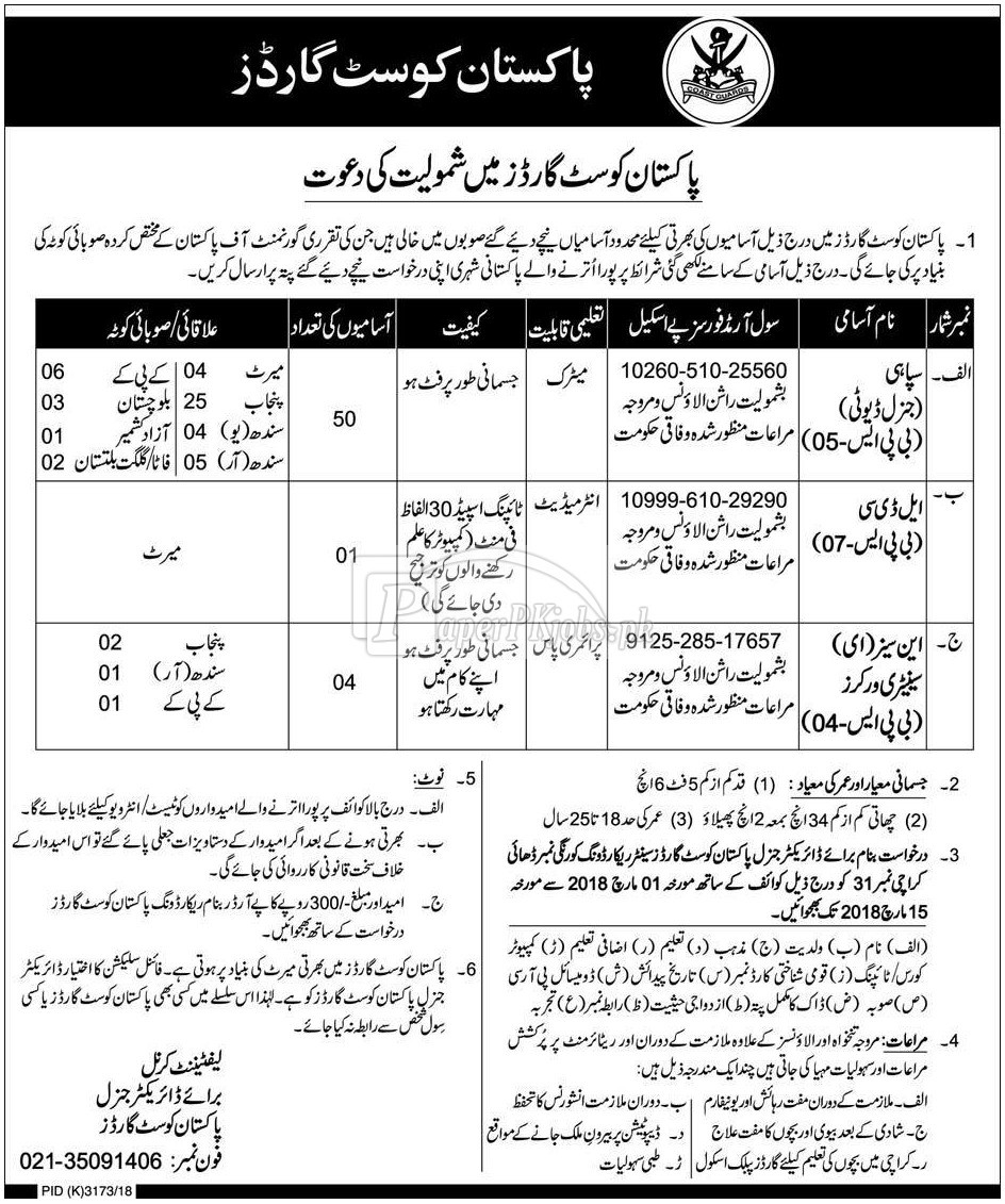 Pakistan Coast Guards Jobs 2018