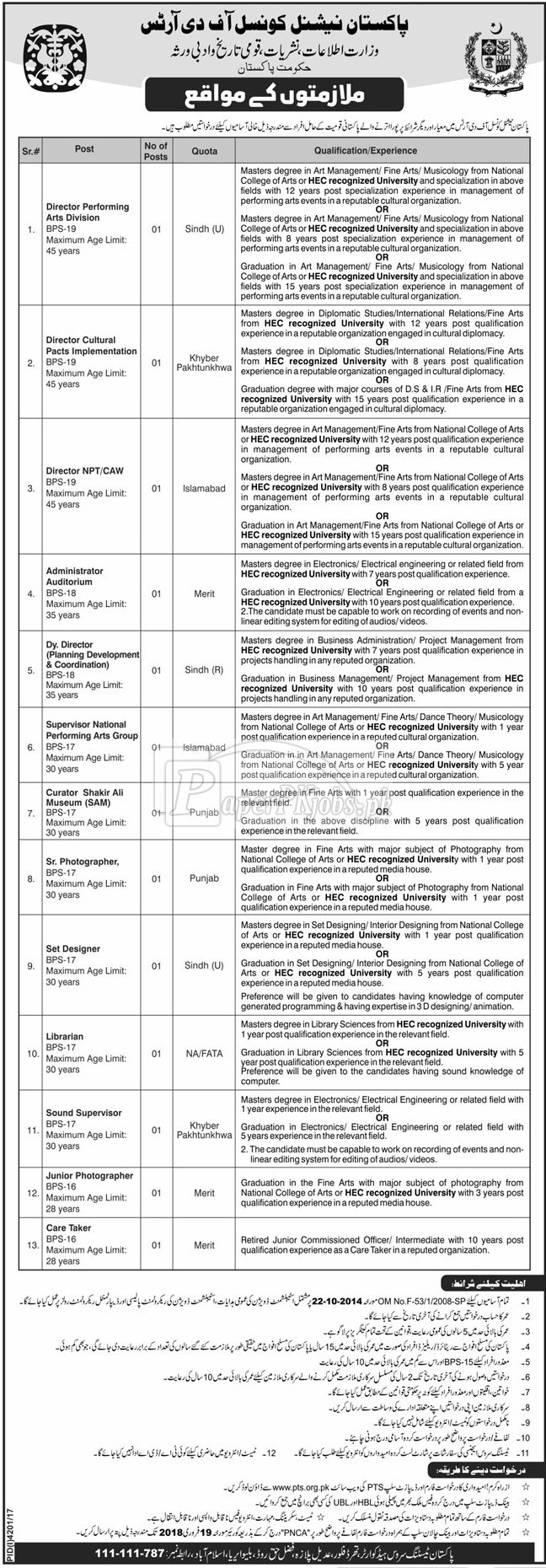 Pakistan National Council of the Arts PTS Jobs 2018