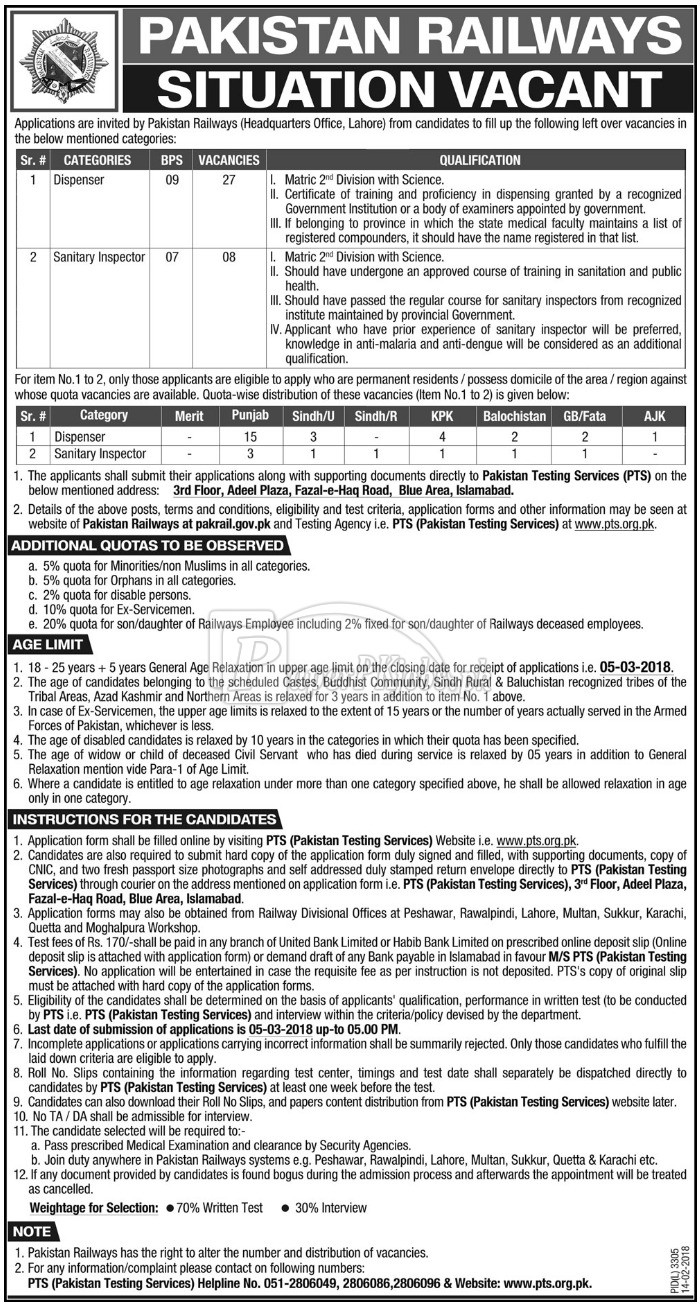 Pakistan Railways PTS Jobs 2018
