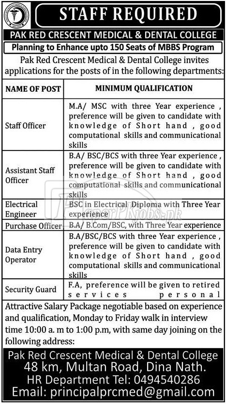 Pakistan Red Crescent Medical & Dental College Jobs 2018