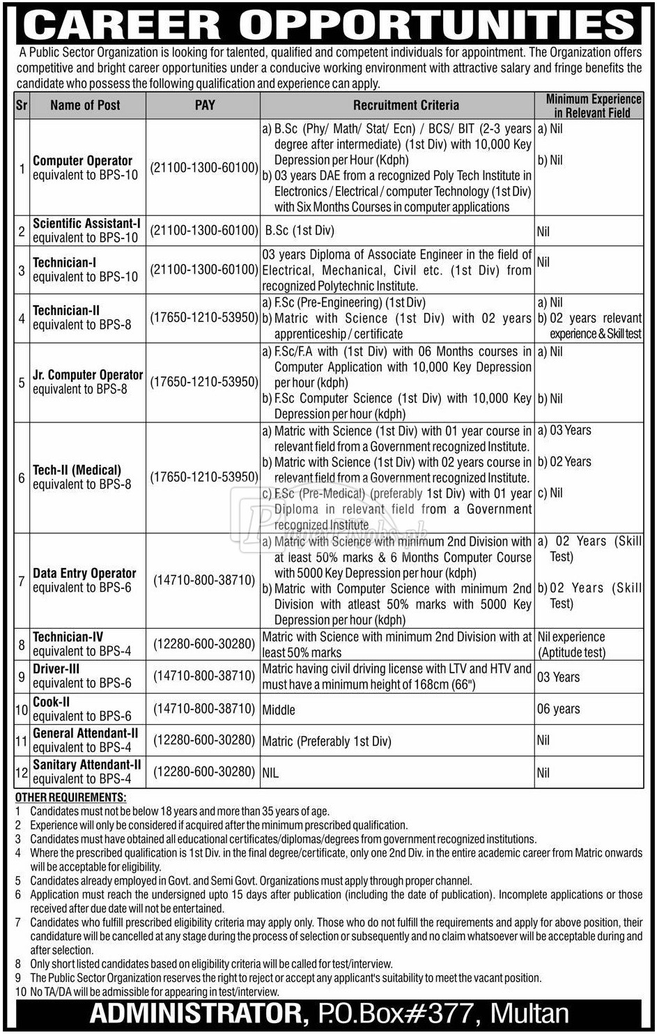 Public Sector Organization P.O.Box 377 Multan Jobs 2018