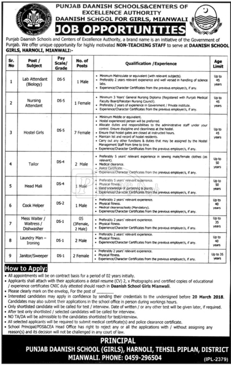 Pakistan Atomic Energy Commission PAEC Jobs 2018 - PaperPk Jobs