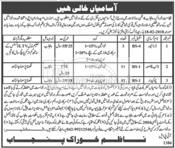 Punjab Food Department Lahore Jobs 2018