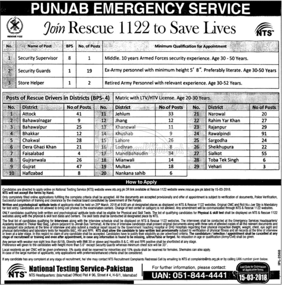 Rescue 1122 Punjab Emergency Service Jobs 2018