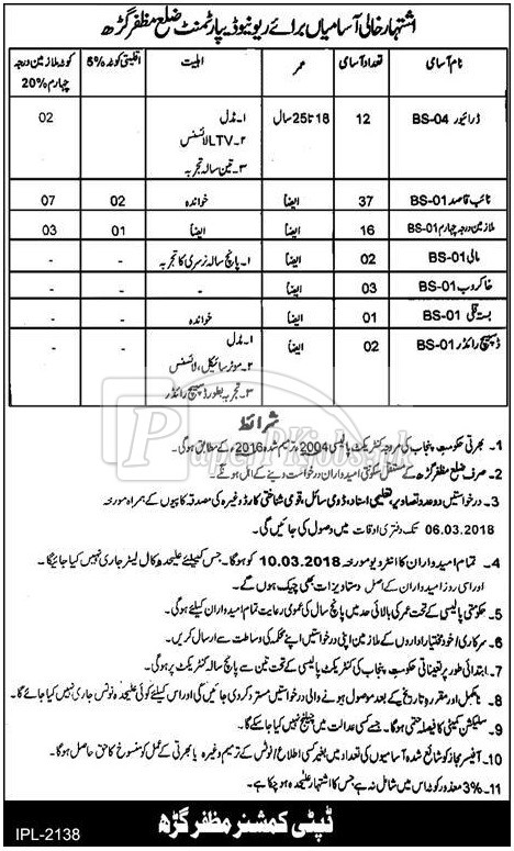 Revenue Department Muzaffargarh Jobs 2018