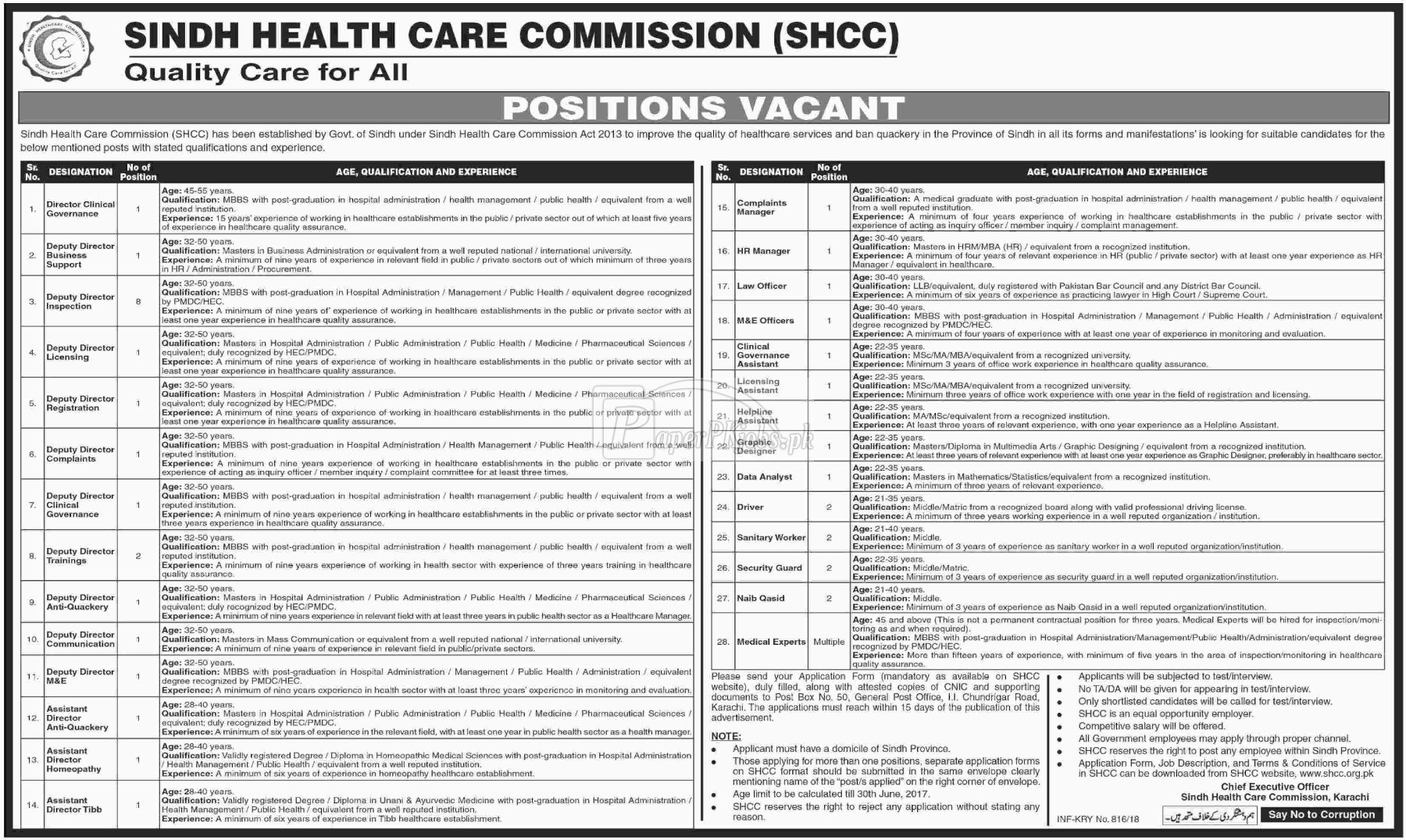 Sindh Health Care Commission SHCC Karachi Jobs 2018